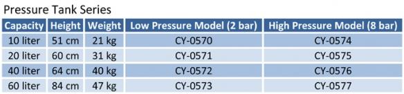 Pressure Tank Series